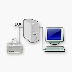 ACR-320-Anschluss, USB